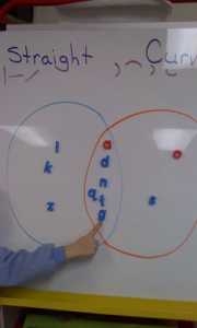 2個圈圈‧ 好玩「分類」「學習」遊戲
