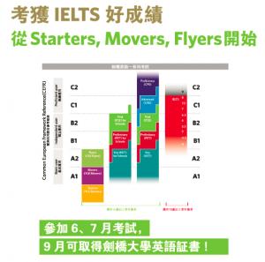 "Cambridge English: 由""YLE"" 到 ""IELTS"""