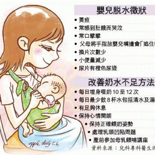 母乳不足 可致初生嬰脫水