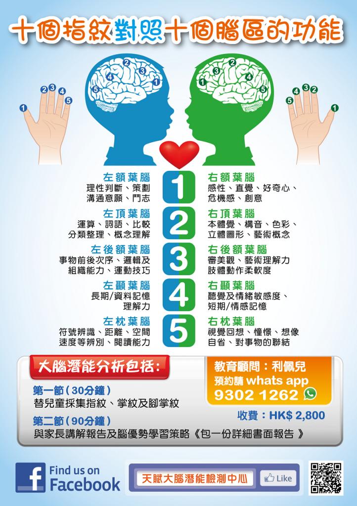送總值$5,600 「Amazing Mind」大腦潛能檢測及分析